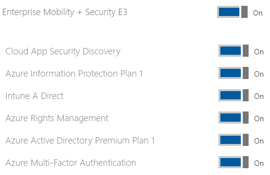 Office 365 Business Premium licenses to Microsoft 365